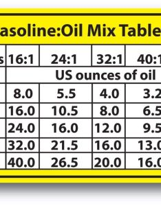 to gas oil mix chart dolap magnetband co also supertech cycle ratio sevenstonesinc rh