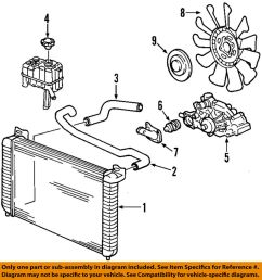 details about gm oem radiator coolant overflow recovery tank cap 15075118 [ 943 x 1000 Pixel ]
