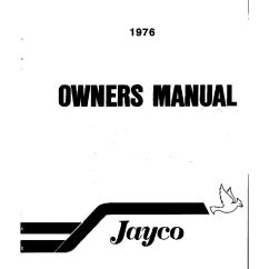 Jayco Eagle Wiring Diagram Map 2006 Subaru Forester Stereo Manual Auto Electrical 1976 Jay Cardinal King Swift Thrush Dove Popup