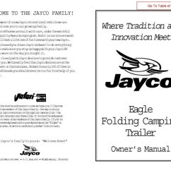 2002 Jayco Eagle Wiring Diagram Hotpoint Aquarius Dishwasher Owner Manual Related Keywords Suggestions Fold Down Pop Up Tent Trailer Owners
