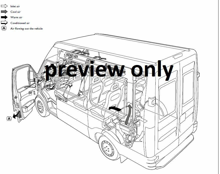 iveco daily 3rd gen 2000-2006 workshop service and repair