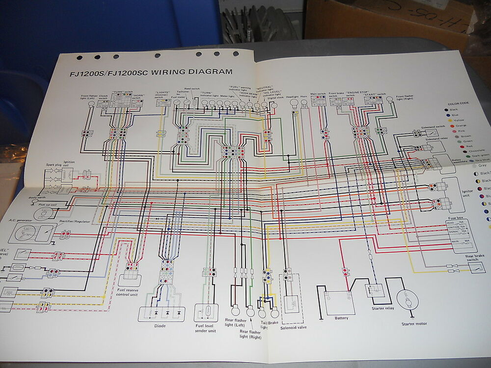 Yamaha Majesty Wiring Diagram