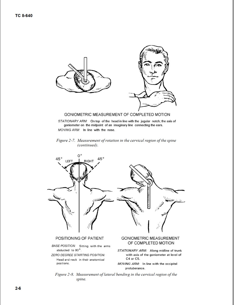 Osteopathic Osteopathy Physical Therapy PT JOINT MOTION