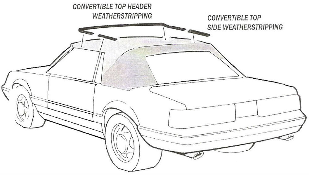 1983-1984 Ford Mustang, LX, GT new convertible top