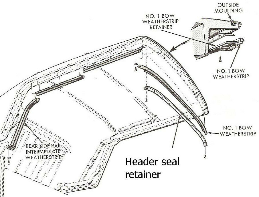 1966-1967 Ford Fairlane convertible top front header