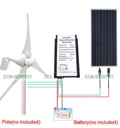 details about 500w h hybrid system wind turbine generator 100w pv solar panel 20a controller [ 1000 x 1000 Pixel ]