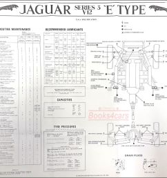 jaguar wiring diagram xke e type electrical v12 s3 1971 [ 1000 x 921 Pixel ]