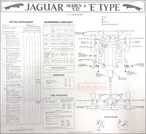 JAGUAR WIRING DIAGRAM XKE E TYPE ELECTRICAL V12 S3 1971