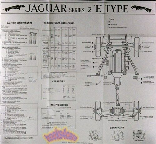 Jaguar Wiring Diagram Xke E Type Electrical V12 S3 1971 1975 For Sale