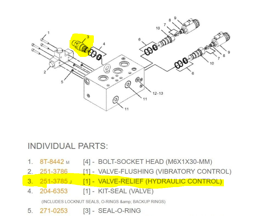 hight resolution of details about 251 3785 cat relief valve for 311 6358 236 7614 cb534d cb564d d3b2