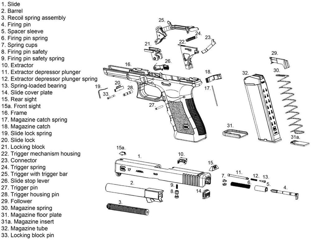 glock 23 disassembly diagram simple squamous epithelium glossy poster picture photo gun pistol weapon shoot info cool 1142 | ebay