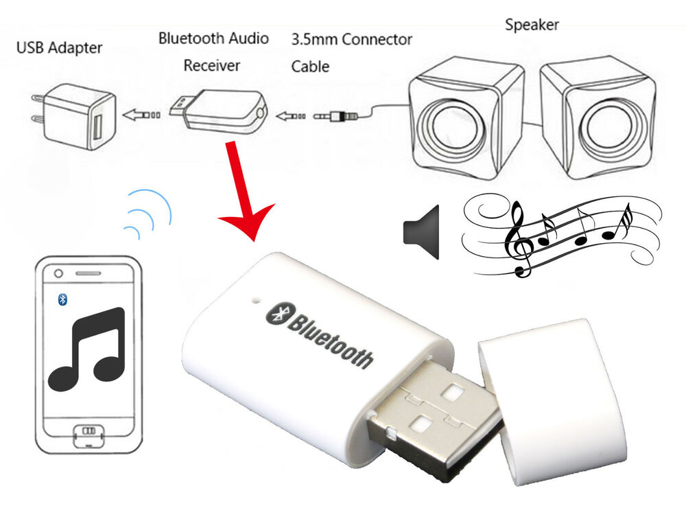 WHT Bluetooth Music Stereo Wireless Audio Receiver Adapter