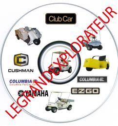 details about ultimate club car columbia parcar golf car cart workshop service manual on dvd [ 992 x 1000 Pixel ]