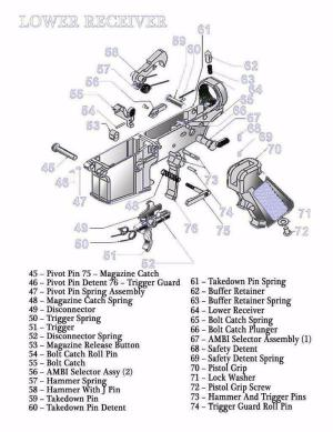 AR15 LOWER RECEIVER DIAGRAM GLOSSY POSTER PICTURE PHOTO