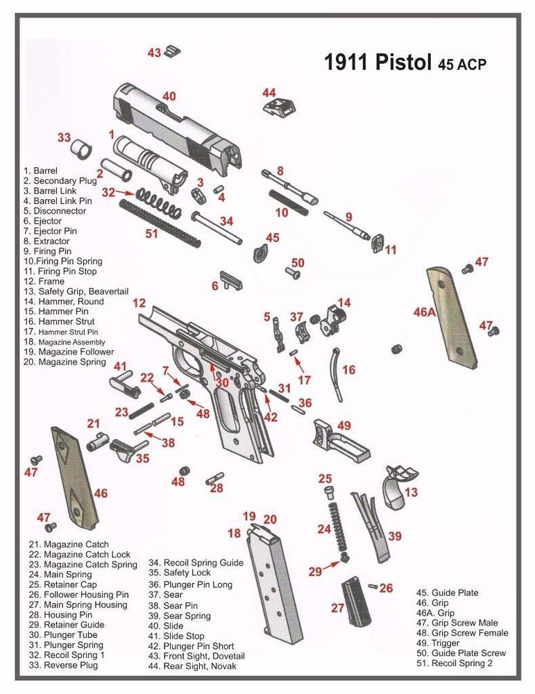 1911 pistol diagram