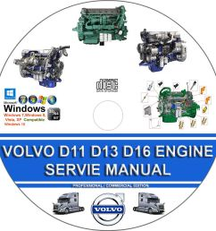 details about volvo truck d11 d13 d16 engine service repair manual operators maintenance man [ 904 x 904 Pixel ]