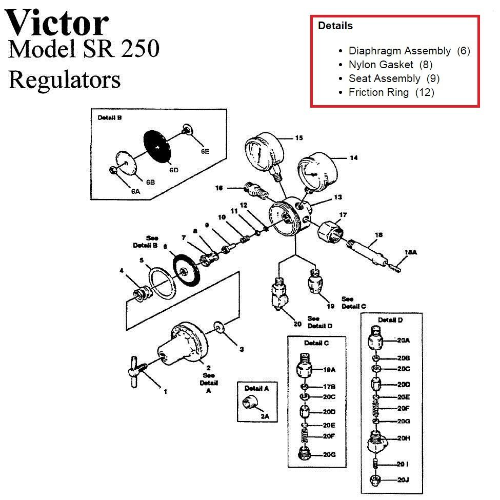 Victor SR250D SR250C Oxygen Regulator Rebuild/Repair Parts