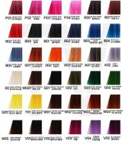 anthocyanin hair color manicure