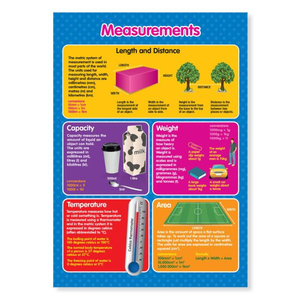 A3 Laminated Metric Units Measurements Maths Science
