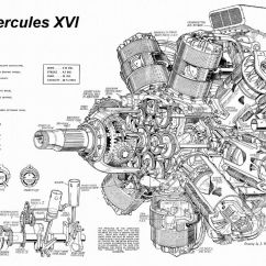2003 Saturn Vue Engine Diagram How To Wire A Subpanel 1 9 Www Toyskids Co Hercules Xvi Rotary Cutaway Poster Print 26x36 Hi 2001 Sl2 2002