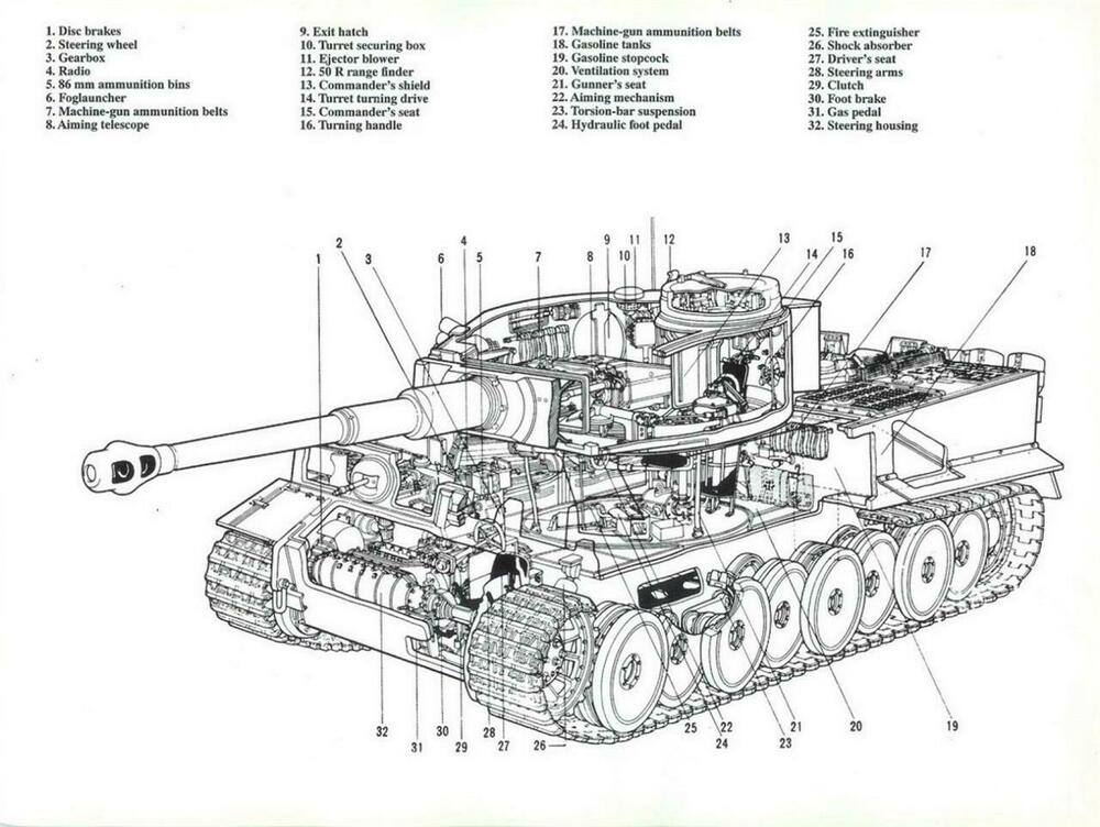 TIGER BATTLE TANK DIAGRAM GLOSSY POSTER PICTURE PHOTO part