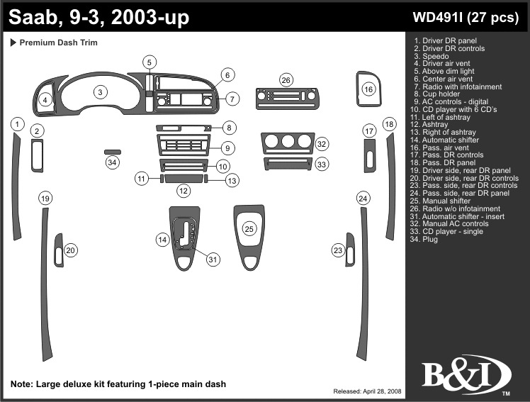 Service manual [How To Remove Dash On A 2004 Saab 42072