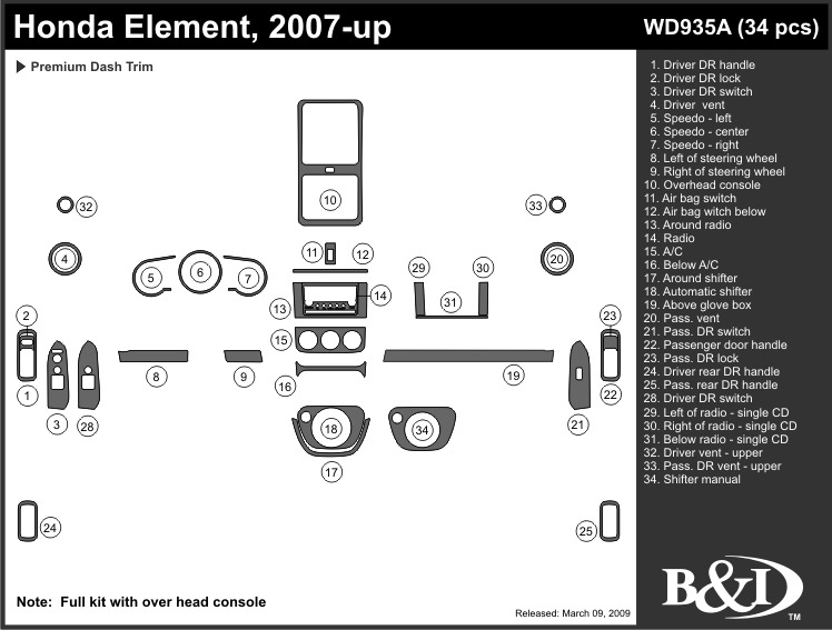 Service manual [2007 2010 Honda Element Repair Shop Manual