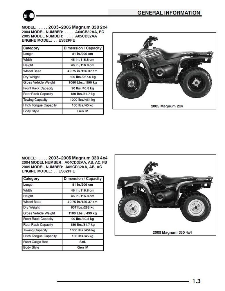 Polaris 330 magnum service manual