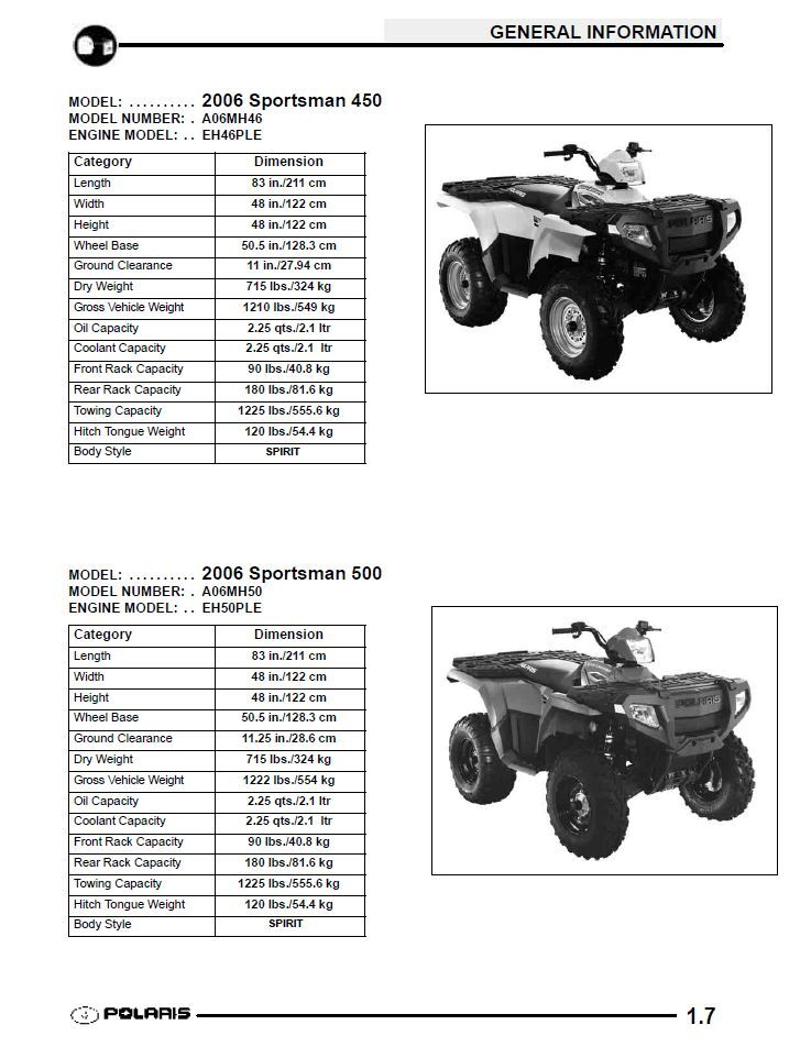 Polaris 2006 ATV Sportsman 450 500 service & repair manual