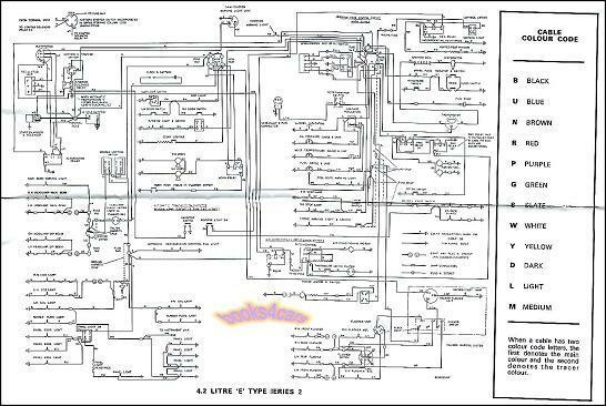JAGUAR WIRING DIAGRAM ELECTRICAL XKE E TYPE 4.2 S2 1969