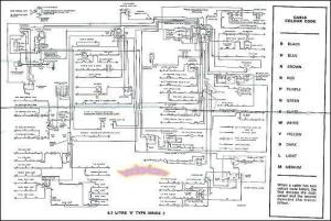 JAGUAR WIRING DIAGRAM ELECTRICAL XKE E TYPE 42 S2 1969