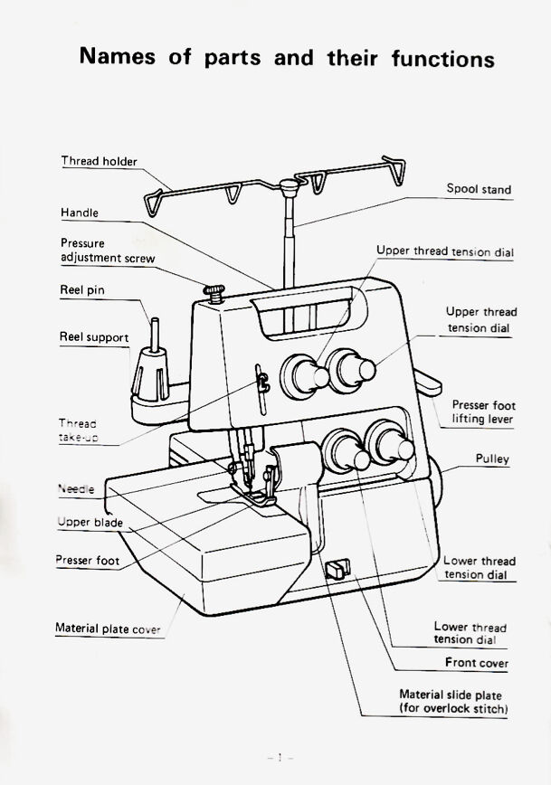 Juki Industrial Sewing Machine Parts List