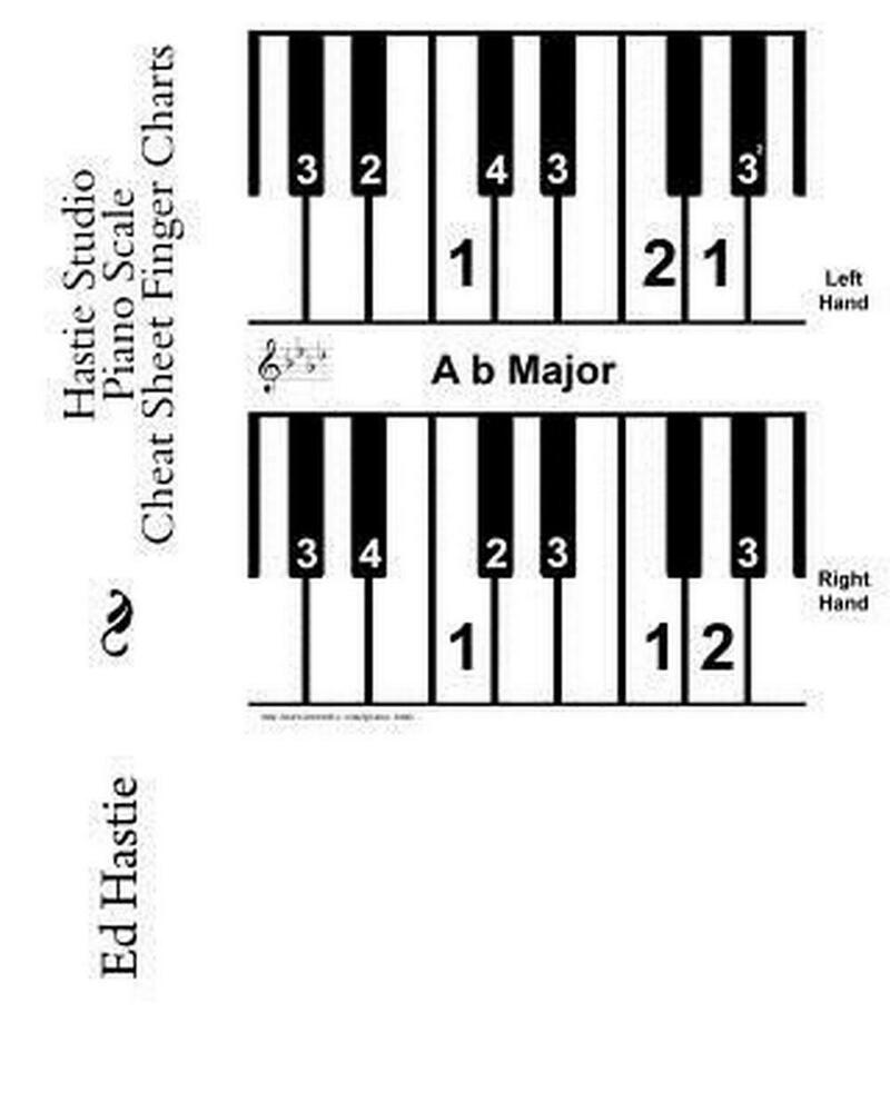 Hastie Studio Piano Scale Cheat Sheet Finger Charts by Ed