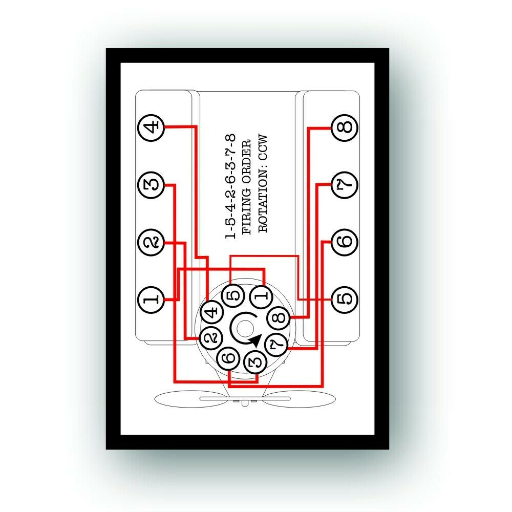 hight resolution of details about firing order decal for ford standard not ho 255 289 302 429 460 v8 engine 032