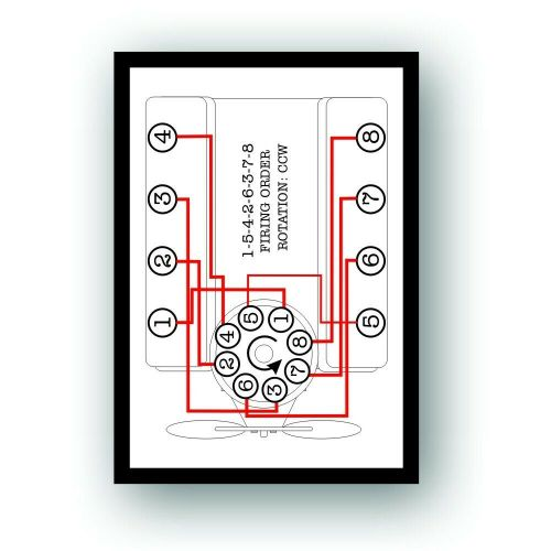 small resolution of details about firing order decal for ford standard not ho 255 289 302 429 460 v8 engine 032