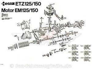 Explosionszeichnung vom Motor passend für MZ ETZ 125/150