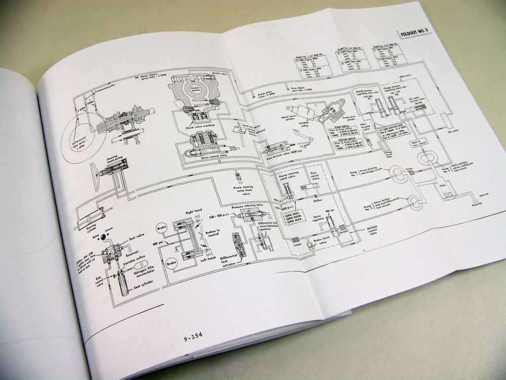 allis chalmers model b wiring diagram 460 volt 3 phase international farmall tractor | get free image about