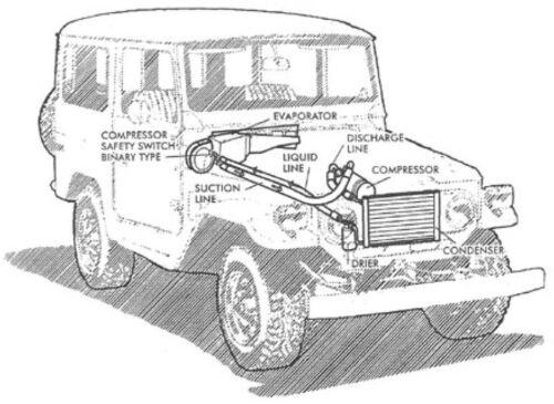 Vintage Air Toyota Landcruiser FJ40 FJ45 47 BJ42 AC A/C
