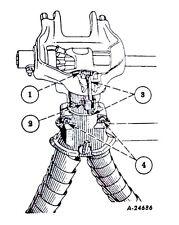 McCormick-Deering Heavy Equipment Manuals & Books for