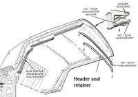 1971-1975 Buick LeSabre & Centurion new convertible top