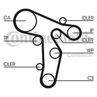 FIAT UNO 1.4 Timing Belt 89 to 96 Contitech 46408751