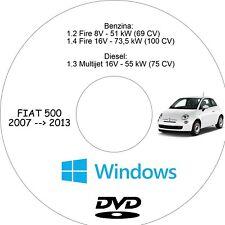 Manuali e istruzioni 500 manutenzione ordinaria per auto
