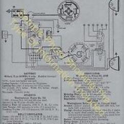 1925 Model T Ford Wiring Diagram 1998 Dodge Ram 2500 Vintage Car & Truck Parts For Durant | Ebay
