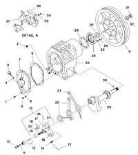 Compressor Parts & Accessories, Air Compressors