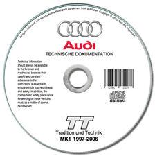 Manuali e istruzioni di manutenzione ordinaria per auto