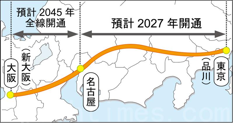 日本決定建造磁懸浮中央新幹線   大紀元