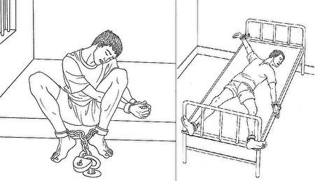 """左:长时间的""""穿针""""酷刑会使人肌肉劳损、手脚浮肿、失眠烦躁、精神异常。(明慧网)右:""""燕飞""""酷刑更使人大小便无法自理,并发生严重的肌肉损伤、疥疮湿疹等。(明慧网)"""