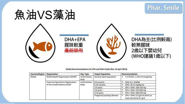 魚油產品百百種怎麼挑?藥師秘訣大公開 | 微笑藥師 | 魚油功效 | 魚油品質 | 大紀元