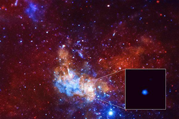 新發現:銀河系中心聚集成千上萬個黑洞 | 雙星系統 | 大紀元