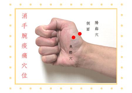 中醫穴位按摩招式 緩解手部痠痛麻不適   樸子醫院   大紀元